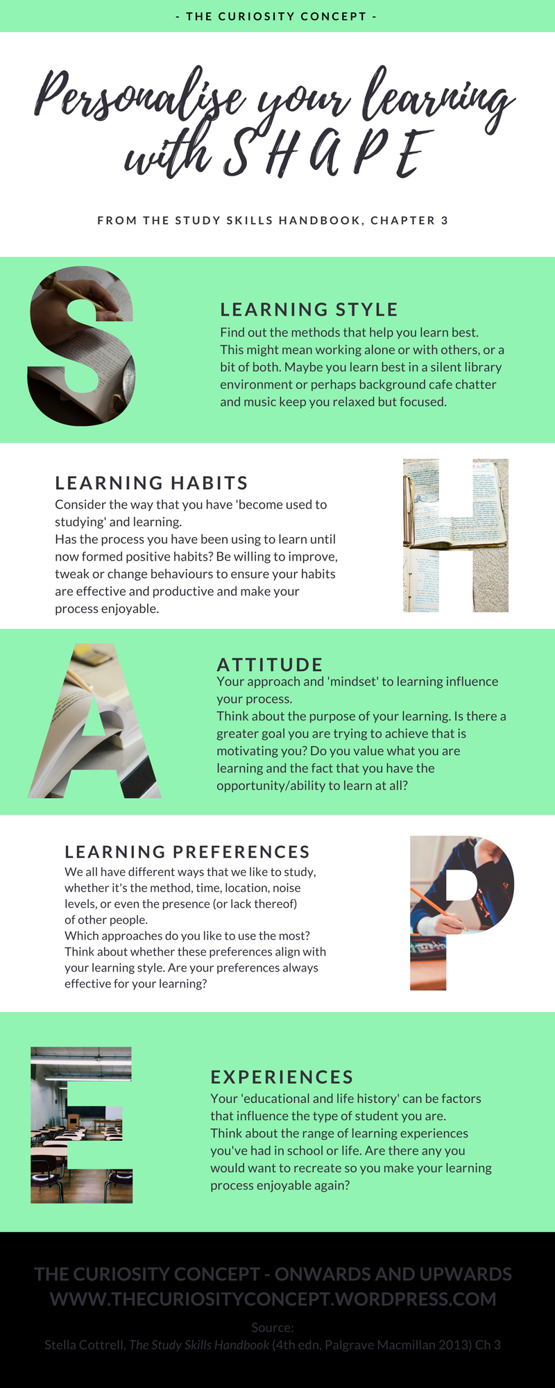 Personalise your learning with SHAPE (1)